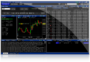 Desktop Trading Demo